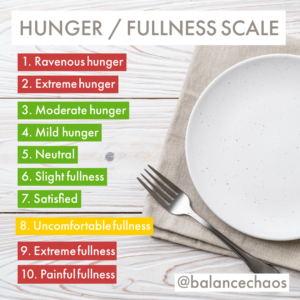 hunger fullness scale pdf for listening to hunger cues